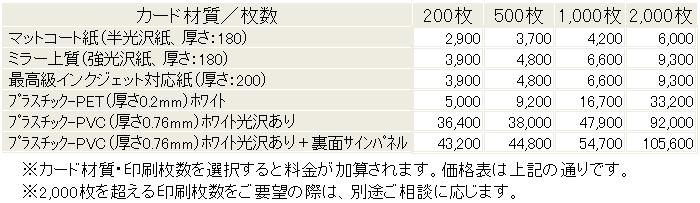 診察券工房価格表